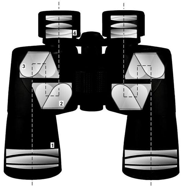 Porro Prism Binocular