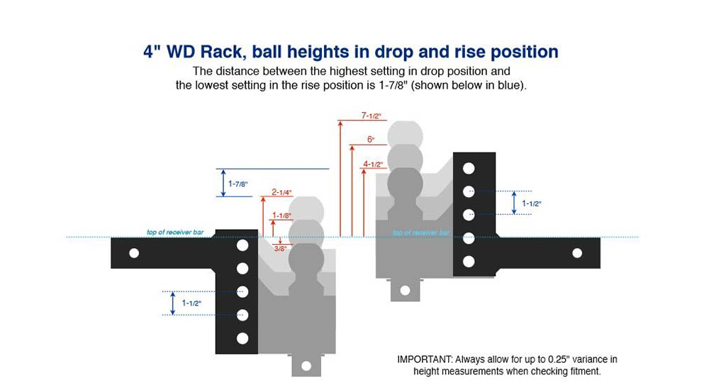 andersen-weight-distribution-hitch-2b
