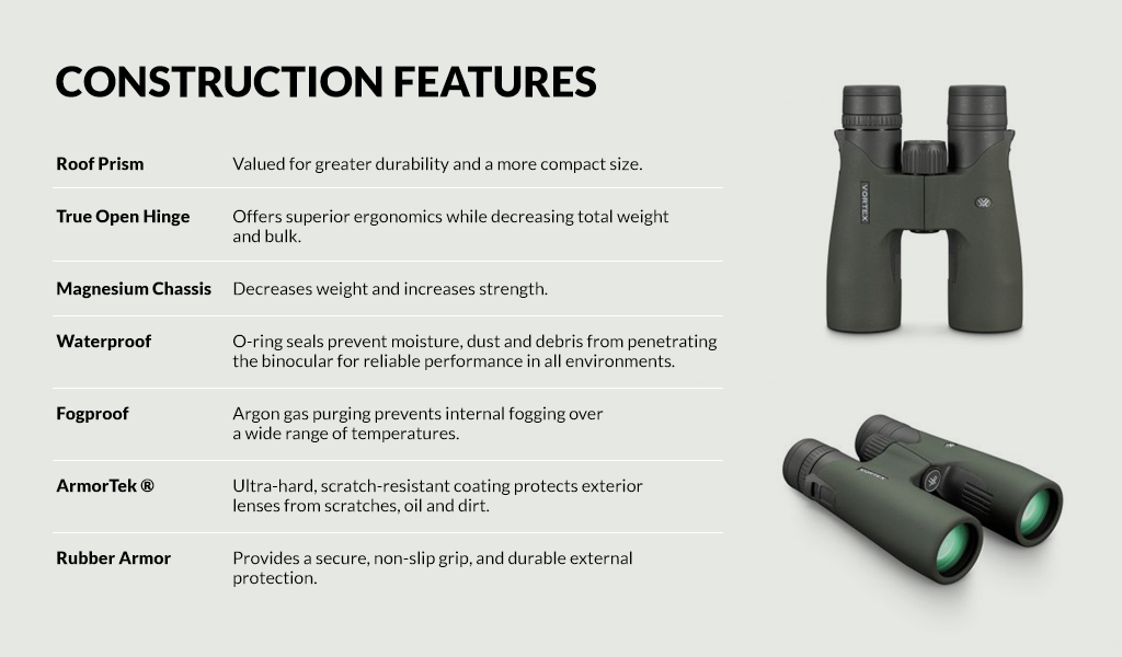 Vortex Razor UHD Binoculars  - construction features