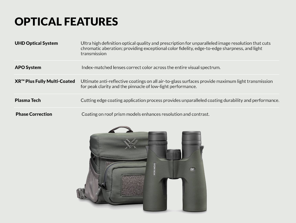 Vortex Razor UHD Binoculars  - optical features